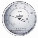 DO-03313-70 Oakton<small><sup>®</sup></small> Thermohygrometer with Glass Thermometer
