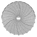 DICKSON COMPANY - C428 - Dickson C428 8 Chart 24 Hour 0 to 500 F C