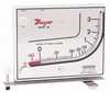 LOVE CONTROLS CORPORATION -  - Dwyer Mark II Model 25 Inclined Manometer 3 WC